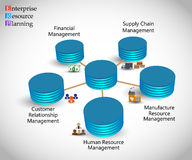 Concept of Enterprise Resource Planning & ERP lifecycle stock illustration