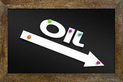 Concept of falling oil prices Stock Photos