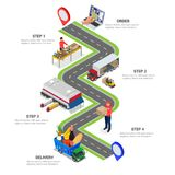 Concept of the fast grocery delivery service for infographic. Isometric vector illustration. Concept of the fast grocery delivery service for infographic Royalty Free Stock Images