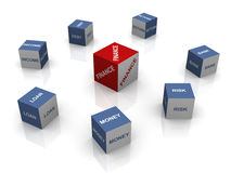 Concept of finance. 3d render of boxes with words related to finance Stock Image