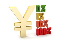 Concept finance percent with dollar sign Stock Images