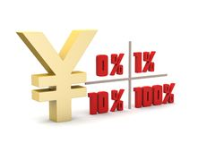 Concept finance percent. In white background Royalty Free Stock Photography