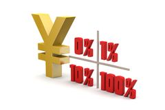 Concept finance percent. In white background Stock Images