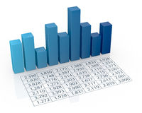 Concept of financial analysis. Top view of bar chart with spreadsheet (3d render Royalty Free Stock Photos