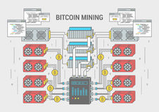 Concept flat banner scheme Bitcoin Mining. Concept horizontal banner scheme bitcoin mining flat line art design. Set icons equipment for mining of crypto Royalty Free Stock Photography