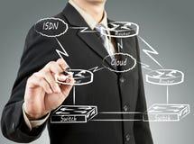 Concept fondamental de tableau de réseau d'attraction d'homme d'affaires photos stock