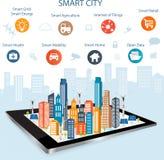 Concept futé de ville et Internet des choses illustration libre de droits