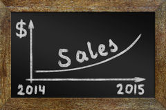 Concept of growth in sales. Graph on the blackboard. Abstract conceptual image Royalty Free Stock Images