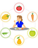 Concept of healthy eating Stock Image