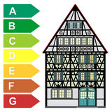 Concept of Home Energy Audit Royalty Free Stock Image