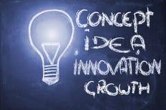 Concept idea innovation & growth, lightbulb on blackboard. Lighbulb and list of key business concepts on blackboard Royalty Free Stock Image