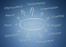 Concept illustration with arrows - CONSULTING Stock Photos
