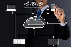 Concept image of high cloud technologies Royalty Free Stock Image