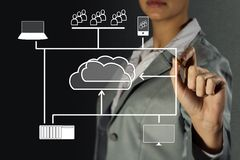 Concept image of high cloud technologies Royalty Free Stock Images