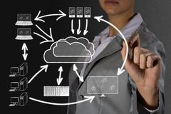 Concept image of high cloud technologies Stock Photo