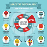 Concept infographic d'aérostat, style plat Illustration de Vecteur