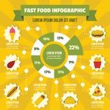 Concept infographic d'aliments de préparation rapide, style plat Image stock