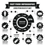 Concept infographic d'aliments de préparation rapide, style simple Image stock
