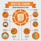 Concept infographic d'architecture, style plat Images stock