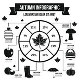 Concept infographic d'automne, style simple Photos libres de droits