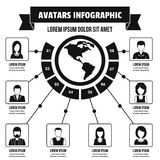 Concept infographic d'avatars, style simple Photos libres de droits