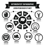 Concept infographic d'Octoberfest, style simple Images libres de droits