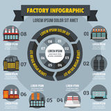 Concept infographic d'usine, style plat Photos stock