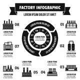 Concept infographic d'usine, style simple Images stock