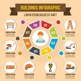 Concept infographic de bâtiments, style plat Images libres de droits