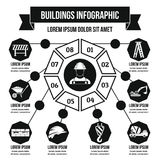 Concept infographic de bâtiments, style simple Photo stock