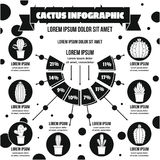 Concept infographic de cactus, style simple Photos stock
