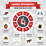 Concept infographic de Canada, style plat Images stock