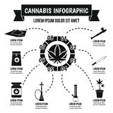Concept infographic de cannabis, style simple Photo stock