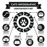 Concept infographic de chats, style simple Photographie stock