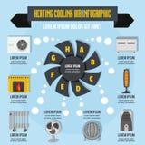 Concept infographic de chauffage d'air frais, style plat Image libre de droits