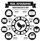 Concept infographic de courrier, style simple Photo stock
