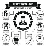 Concept infographic de dentiste, style simple Images stock