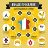 Concept infographic de Frances, style plat Photographie stock libre de droits