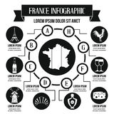 Concept infographic de Frances, style simple Photographie stock