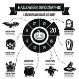 Concept infographic de Halloween, style simple Photos stock