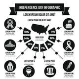 Concept infographic de Jour de la Déclaration d'Indépendance, style simple Image libre de droits