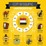 Concept infographic de l'Egypte, style plat Photographie stock
