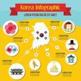 Concept infographic de la Corée, style plat Photo libre de droits