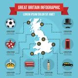 Concept infographic de la Grande-Bretagne, style plat Photos libres de droits