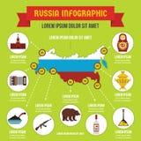 Concept infographic de la Russie, style plat Photos libres de droits
