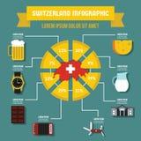 Concept infographic de la Suisse, style plat Photos libres de droits