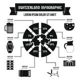 Concept infographic de la Suisse, style simple Photographie stock