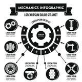 Concept infographic de mécanique, style simple Photographie stock
