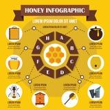 Concept infographic de miel, style plat Image stock
