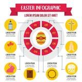 Concept infographic de Pâques, style plat Photos stock